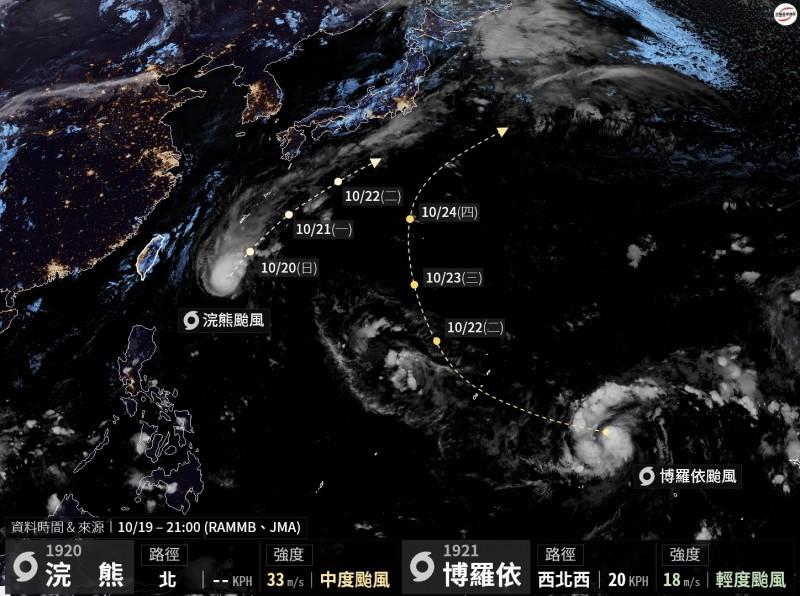 粉專「台灣颱風論壇|天氣特急」指出,預計兩個颱風都不會影響台灣。(擷取自「台灣颱風論壇|天氣特急」)
