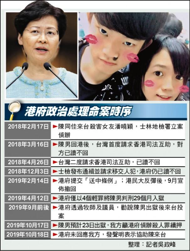 香港特首林鄭月娥表示港女命案凶嫌願意來台投案,允諾協助。(資料照、美聯社檔案)