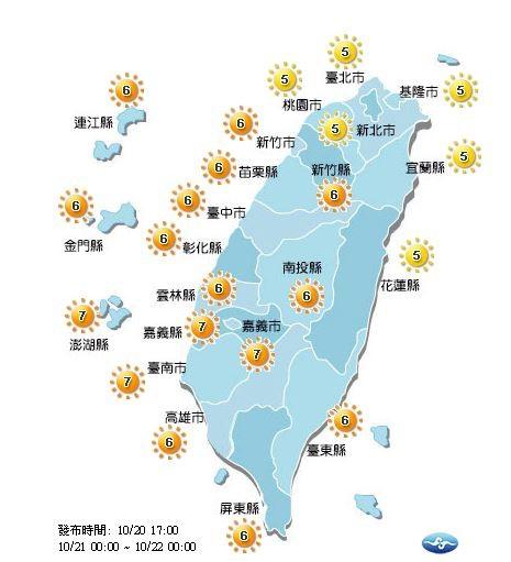 紫外線方面,全台各地皆為「高量級」至「中量級」。(圖擷取自中央氣象局)