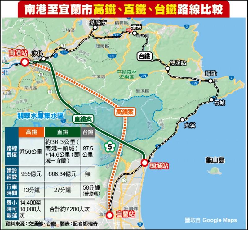 南港至宜蘭高鐵、直鐵、台鐵路線比較