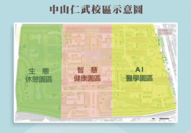 中山大學仁武校區規劃3個園區。(市議員邱俊憲提供)