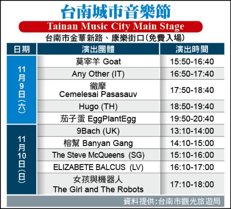台南城市音樂節