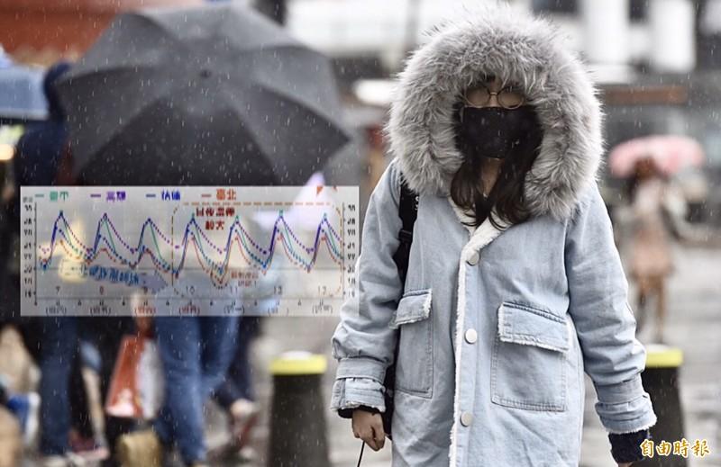 氣象局指出,明天立冬適逢東北季風增強,提醒民眾做好保暖工作。(資料照,圖擷取自中央氣象局,本報合成)