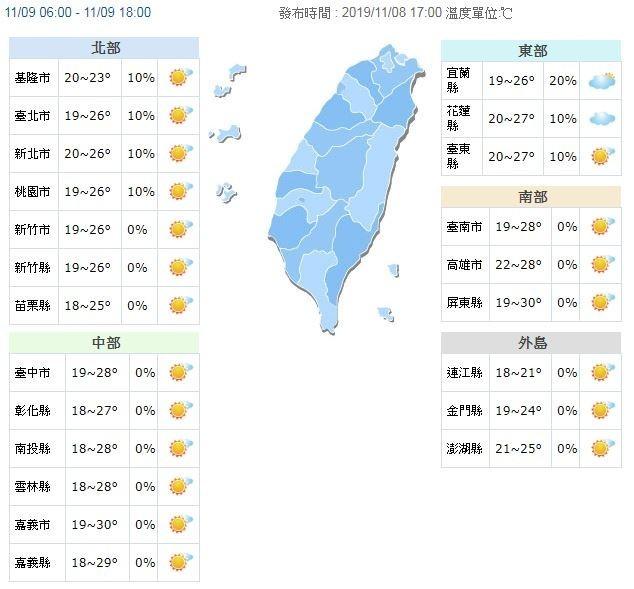 溫度方面,明天白天北部及東半部地區高溫約24至27度,中南部地區高溫30度左右,需留意日夜溫差大。(圖擷取自中央氣象局)