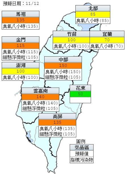 空品方面,花東地區為「良好」等級;北部、竹苗、宜蘭、澎湖地區為「普通」等級,中部地區、雲嘉南、高屏地區、、馬祖地區以及金門地區則為「橘色提醒」等級。(圖擷取自環保署空氣品質監測網)