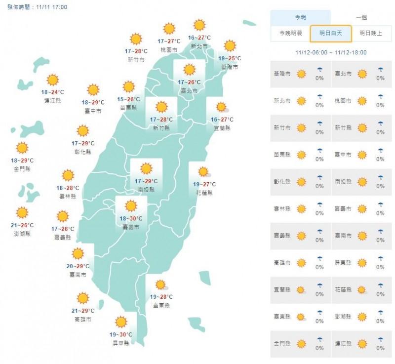 溫度方面,各地清晨偏涼,約為15至19度,白天高溫則可以來到26到30度,氣溫差距大,一早出門可以帶件外套,也必須時常留意氣溫變化調整衣物,避免感冒。(圖片擷取自中央氣象局)