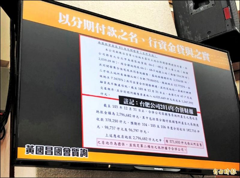 針對國民黨總統參選人韓國瑜購買7200萬元豪宅,立委黃國昌昨天表示,這明顯是「以分期付款為名,行資金貸款之實」(記者王孟倫攝)