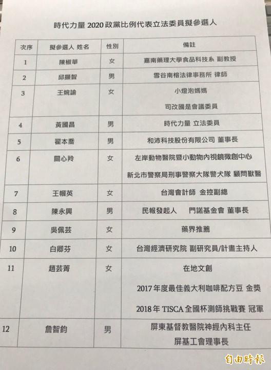 時力今公布不分區立委提名名單(記者彭琬馨攝)