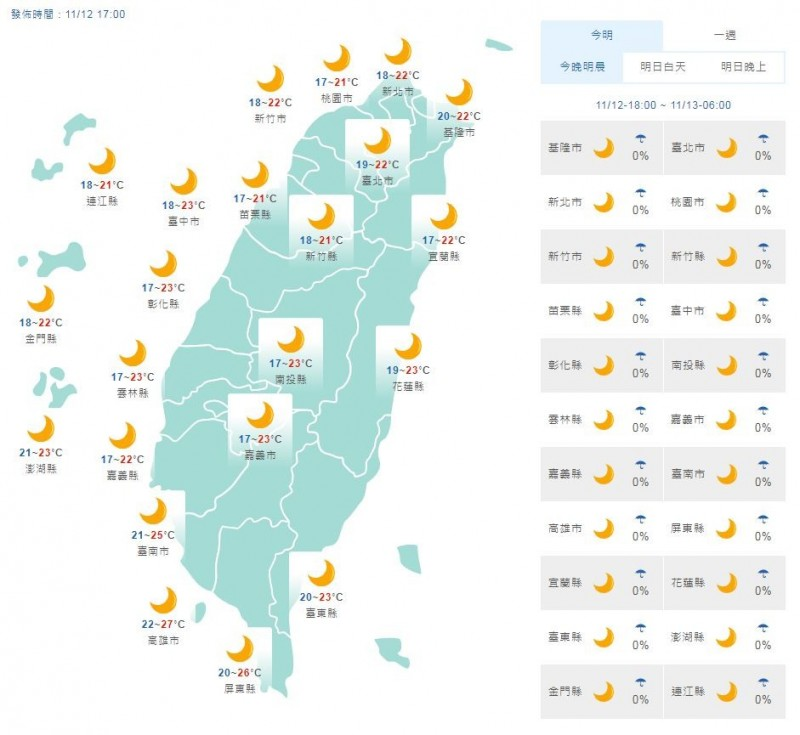 溫度方面,各地清晨偏涼,約為16至22度,白天高溫則可以來到26到30度,氣溫差距大,一早出門可以帶件外套,也必須時常留意氣溫變化調整衣物,避免感冒。(圖片擷取自中央氣象局)