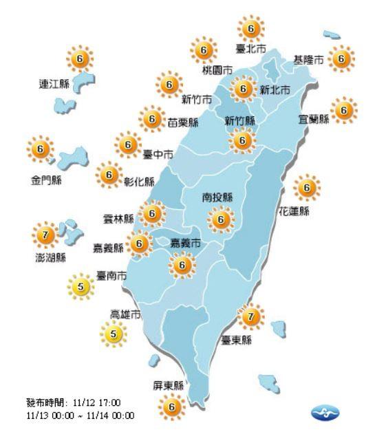 紫外線方面,明天台南市、高雄市為黃色「中量級」,其他地區皆為橘色「高量級」。(圖片擷取自中央氣象局)