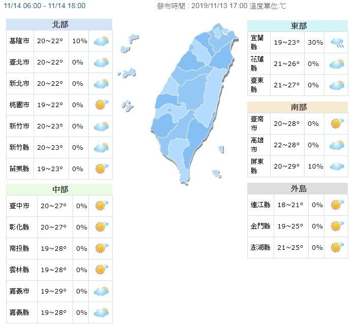 溫度方面,明天各地低溫落在18至21度間。白天北部及東北部高溫只有22、23度,東部及東南部高溫約26、27度,中、南部高溫仍可高達29度。(圖擷取自中央氣象局)