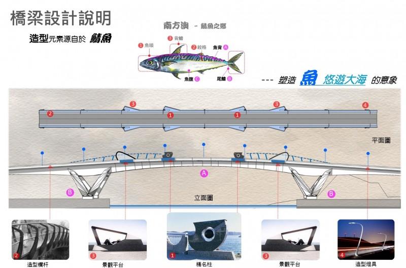 南方澳新跨港大橋納入南方澳特產「鯖魚」意象,橋樑每個細節都與鯖魚有關。(蘇花改工程處提供)