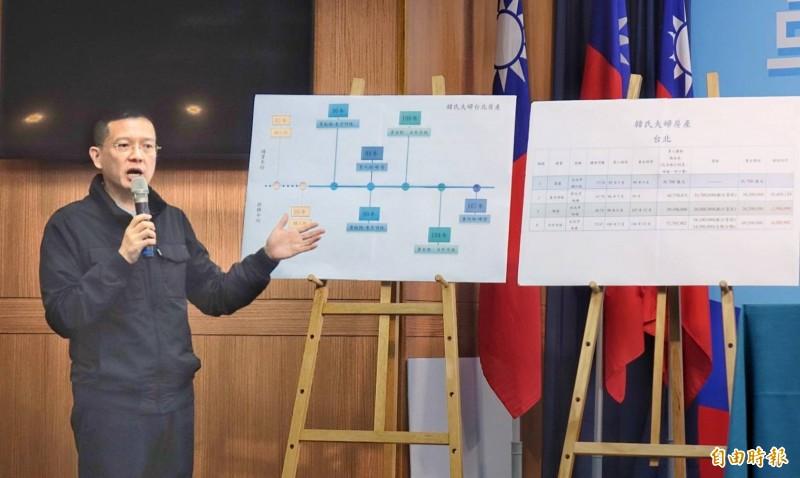韓國瑜競選總部今天說明韓國瑜置產情形。(記者方賓照攝)