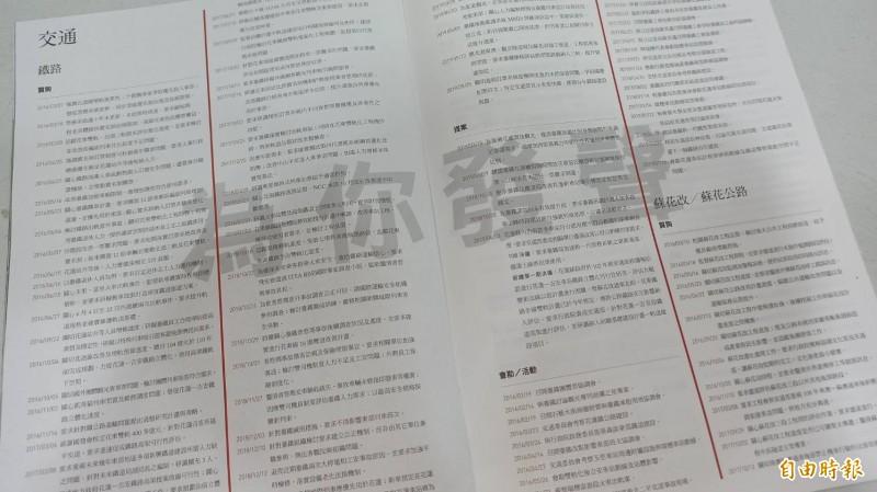 花蓮縣立委蕭美琴今天出刊主文宣《蕭美琴向你報告》詳實整理4年來的質詢、提案及會勘紀錄達到14頁。(記者王錦義攝)
