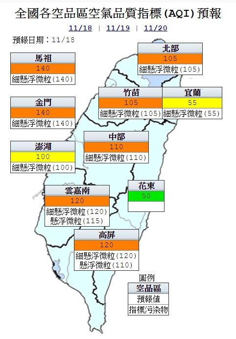 空品方面,花東地區為「良好」等級;宜蘭、澎湖、為「普通」等級,北部、竹苗、中部、雲嘉南地區、高屏地區、馬祖以及金門地區則為「橘色提醒」等級。(擷取自環保署空氣品質監測網)