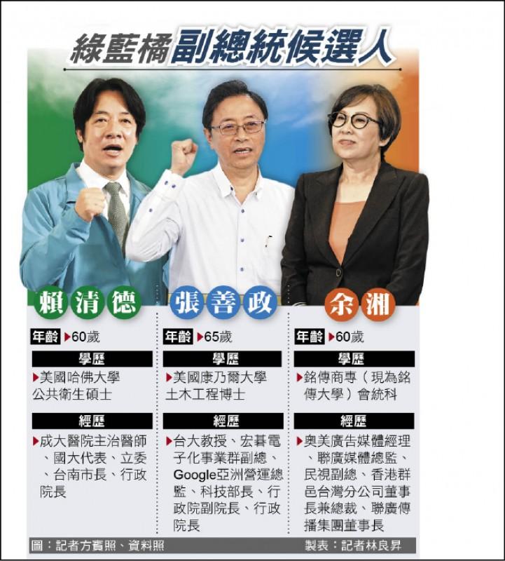 綠藍橘 副總統候選人