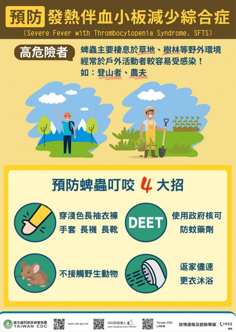 預防發熱伴血小板減少綜合症。(疾管署提供)