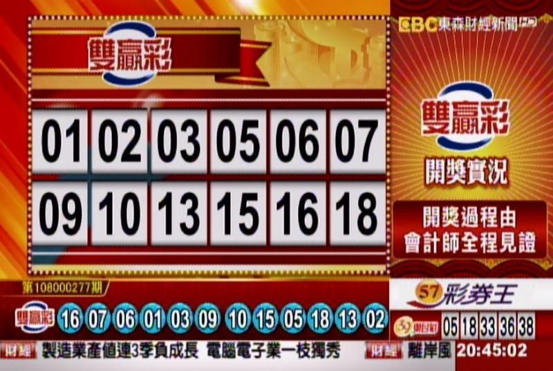 雙贏彩開獎號碼。(圖擷自東森財經新聞)