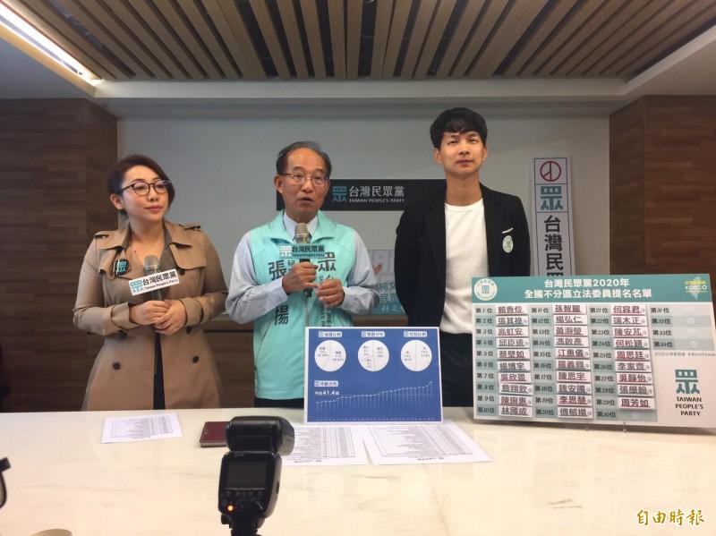 台灣民眾黨今早公布該黨不分區立委提名名單共29席。(記者陳璟民攝)