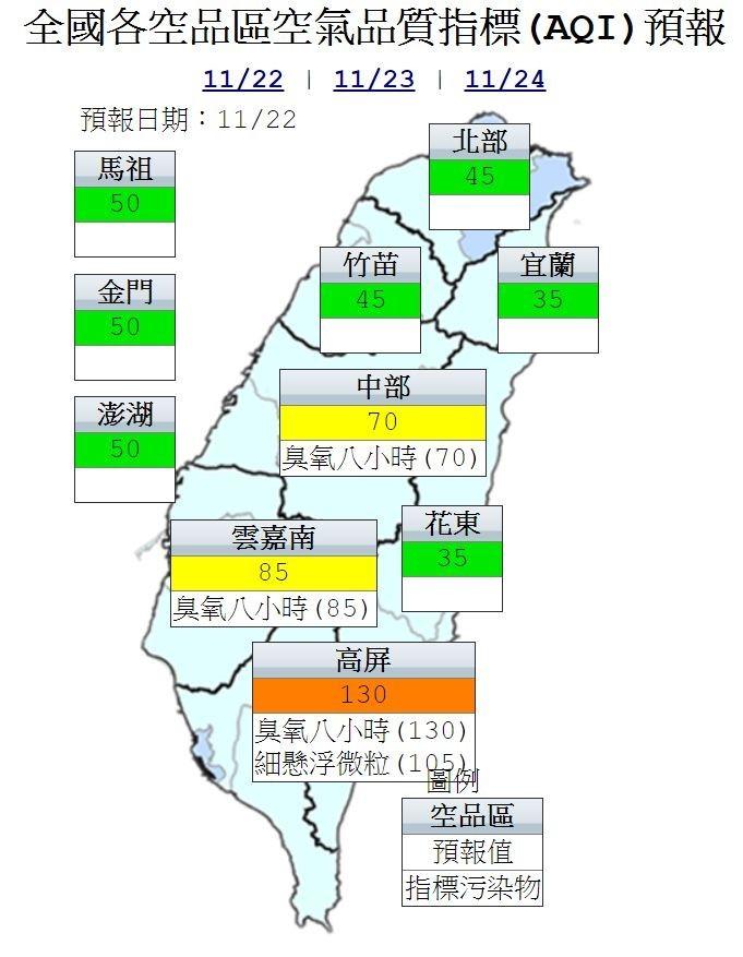 空氣品質方面,明天北部、竹苗、宜蘭、花東空品區及離島地區為「良好」等級;中部、雲嘉南空品區為「普通」等級;高屏空品區為「橘色提醒」等級。(圖擷取自環保署空氣品質監測網)