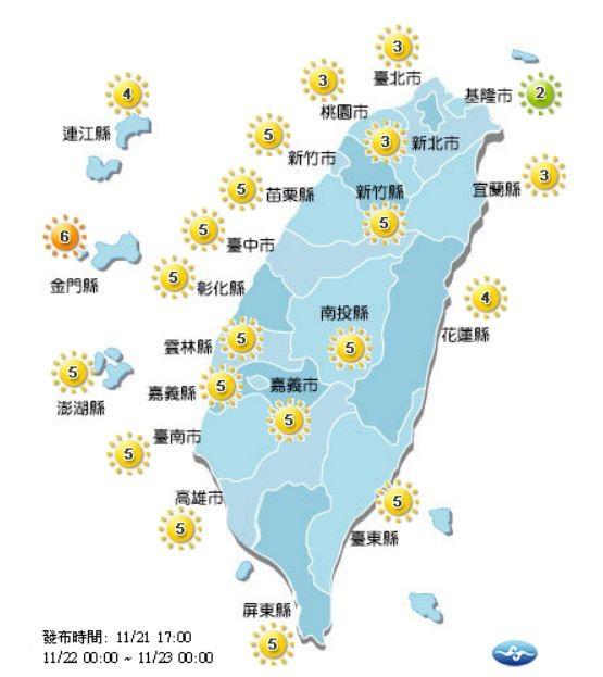 紫外線方面,明天除了金門縣為「高量級」,全台各地皆為「中量級」至「輕量級」。(圖擷取自中央氣象局)