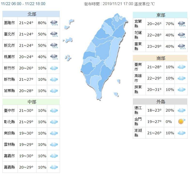 溫度方面,明天各地夜間清晨低溫約為20度,而中部仍可能落在18度;白天桃園以北地區及宜蘭高溫落在23至25度,其他地方則為26至30度。(圖擷取自中央氣象局)