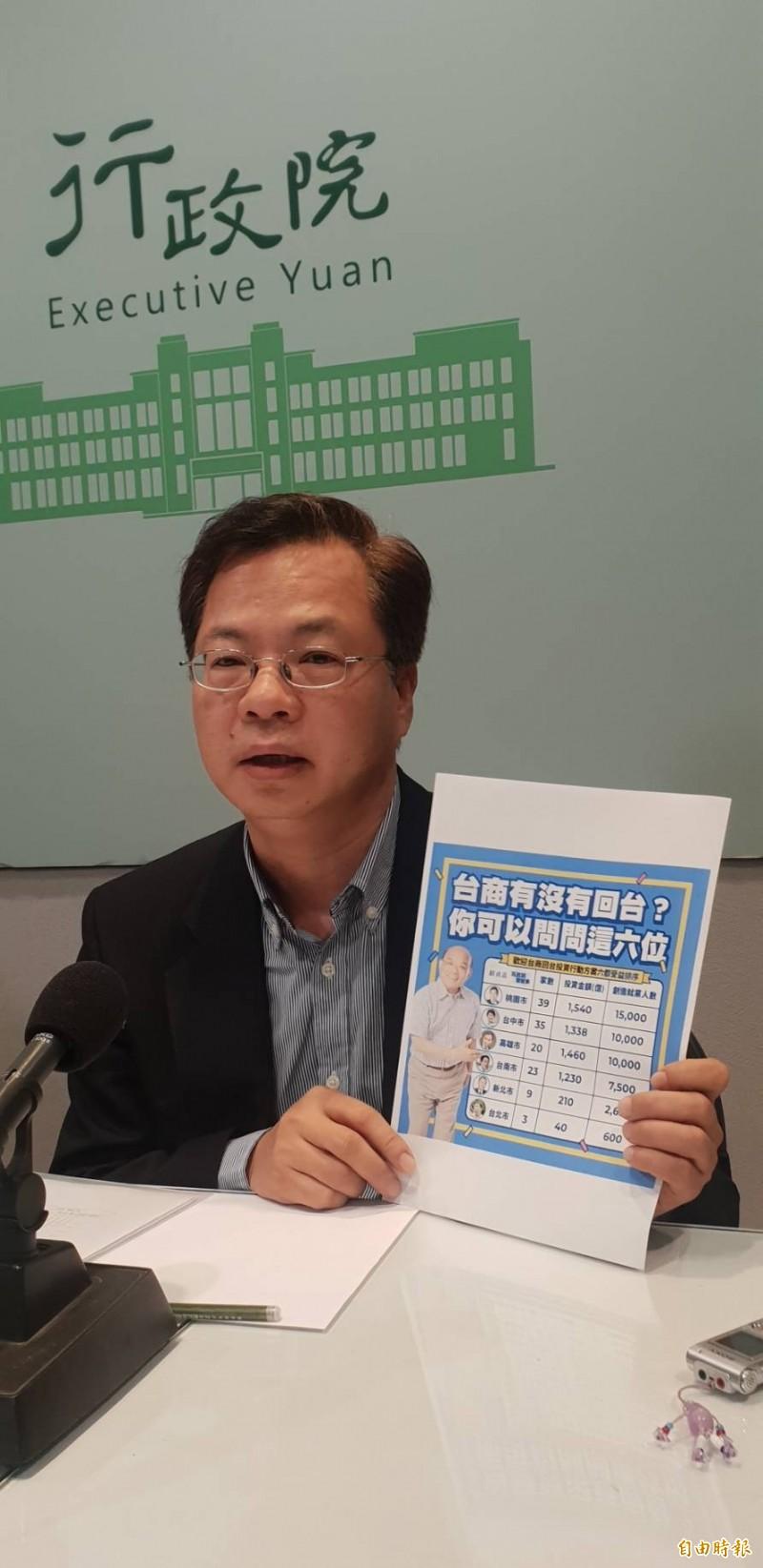 行政院政務委員龔明鑫表示,台商回台投資帶動新投資動能,政府二年內將提供逾六百公頃工業區與科學園區土地。(記者李欣芳攝)