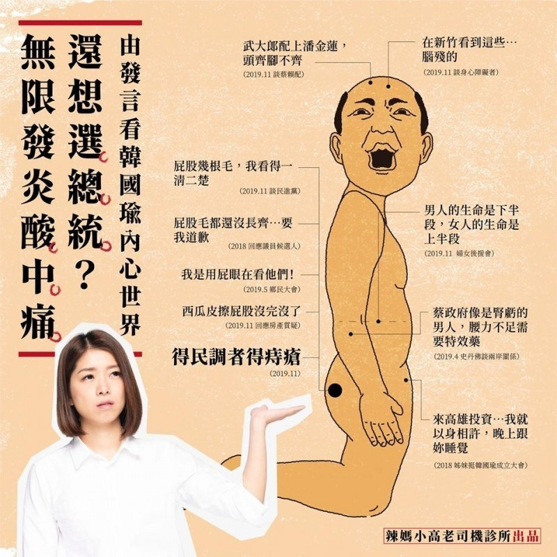 時代力量新竹市立委候選人高鈺婷批評,韓國瑜從來沒有認真考量,自己的一言一行,會對社會造成多大的傷害。(圖擷取自高鈺婷臉書)