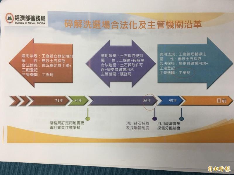 韓陣營指出變更為礦業用地有合法的流程。(記者林良昇攝)