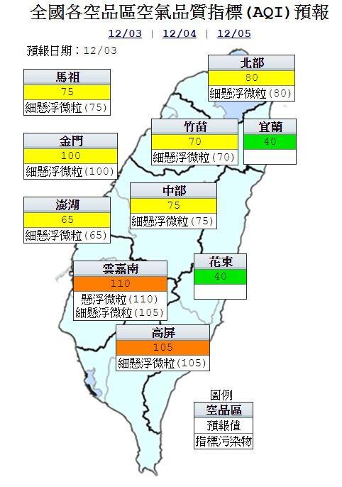 空氣品質方面,明天花東、宜蘭空品區為「良好」等級;北部、竹苗、中部空品區及離島地區為「普通」等級;雲嘉南、高屏空品區為「橘色提醒」等級。(圖擷取自環保署空氣品質監測網)