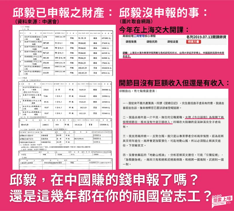 民進黨不分區立委提名人范雲在臉書PO文質疑,「請問邱毅,在中國賺的錢申報了嗎?」(圖擷取自范雲臉書)
