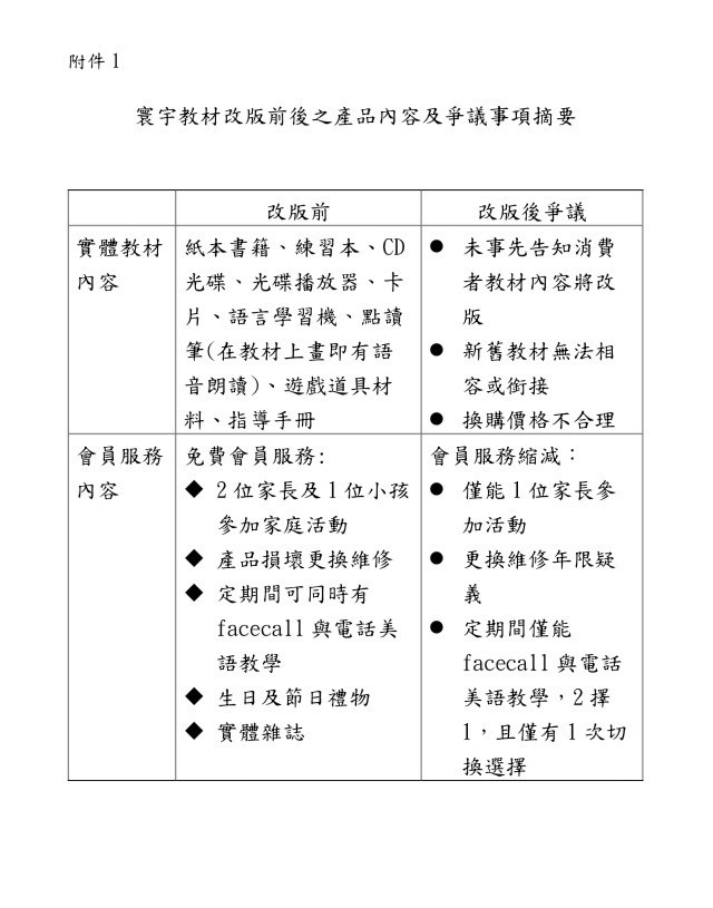 寰宇教材改版前後之產品內容及爭議事項摘要。(圖由消保處提供)