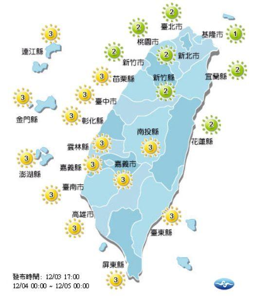 紫外線方面,明天基隆市、台北市、新北市、桃園市、新竹縣市、宜蘭縣以及花蓮縣為綠色「低量級」,其他地區皆為黃色「中量級」。(圖片擷取自中央氣象局)