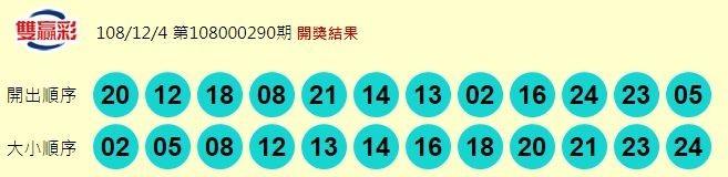 雙贏彩開獎號碼。(圖擷取自台灣彩券官網)
