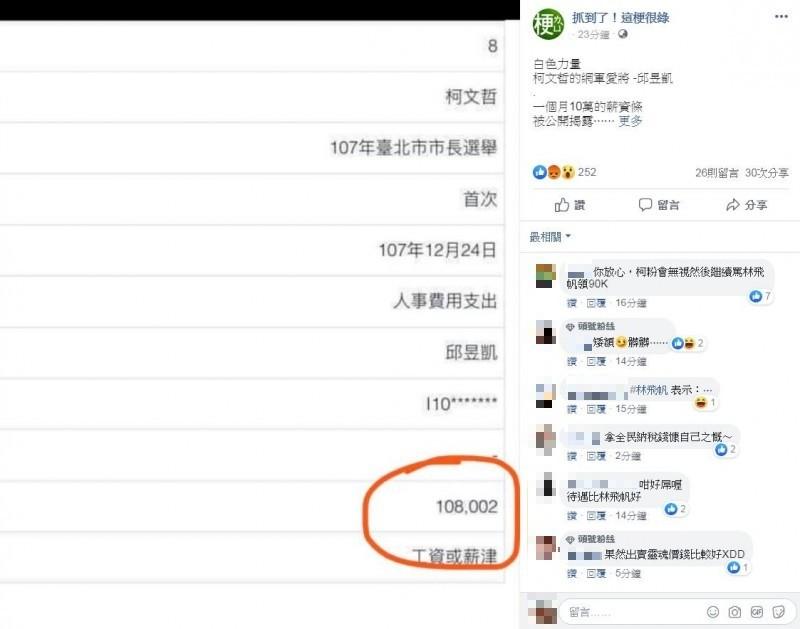 臉書粉專「抓到了!這梗很綠」也披露邱昱凱去年的薪資條,工資薪金實際上高達10萬8002元,並大酸「難怪大家都這麼愛白色力量」。(圖擷取自Facebook「抓到了!這梗很綠」)