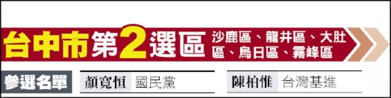 台中市第2選區