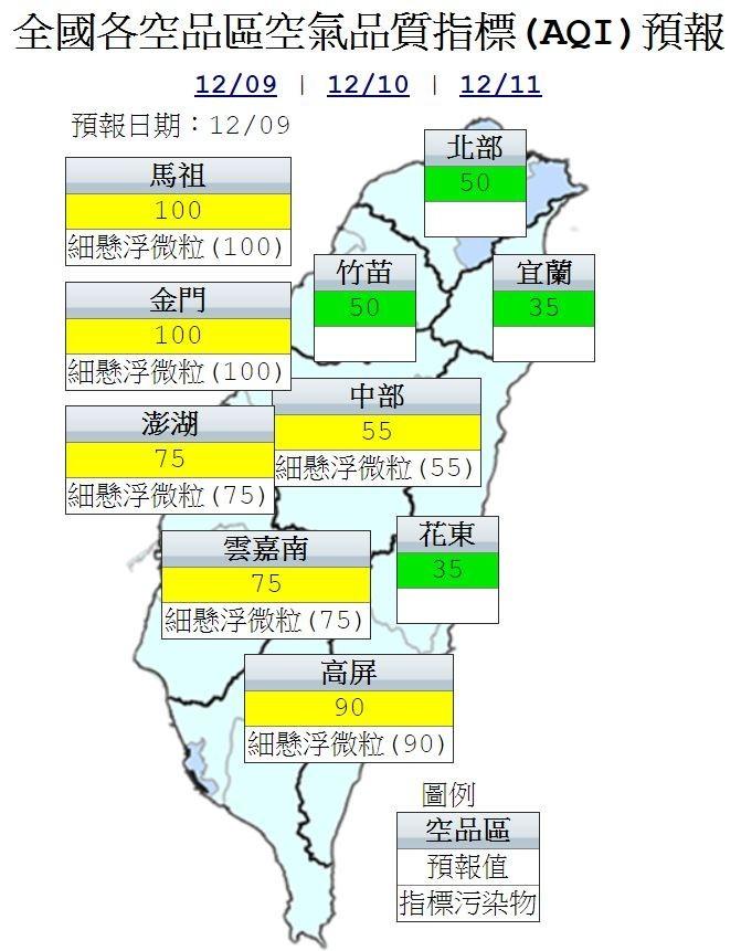 空氣品質方面,明天北部、竹苗、宜蘭、花東空品區為「良好」等級;中部、雲嘉南、高屏空品區及金門、馬祖、澎湖地區為「普通」等級,其中,馬祖及金門地區受中國沿海污染物影響,可能達「橘色提醒」等級。(圖擷取自環保署空氣品質監測網)
