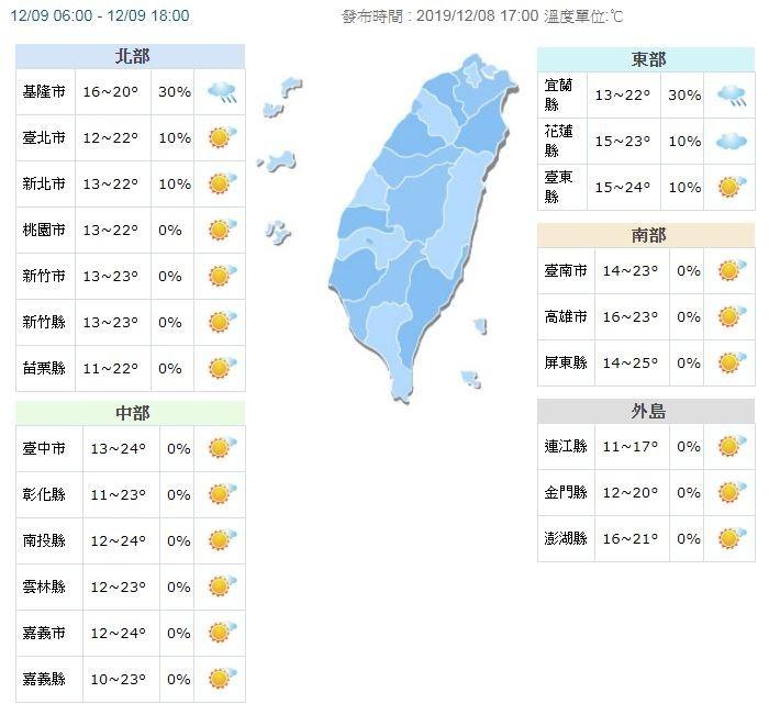 溫度方面,明天冷氣團減弱,各地氣溫回升,白天各地高溫均可來到20度以上,北部及東北部地區約21至23度,中南部及花東地區約24至27度;但各地早晚仍有涼意,北部、東北部及中南部低溫約在14至16度,花東地區則約18度。(圖擷取自中央氣象局)