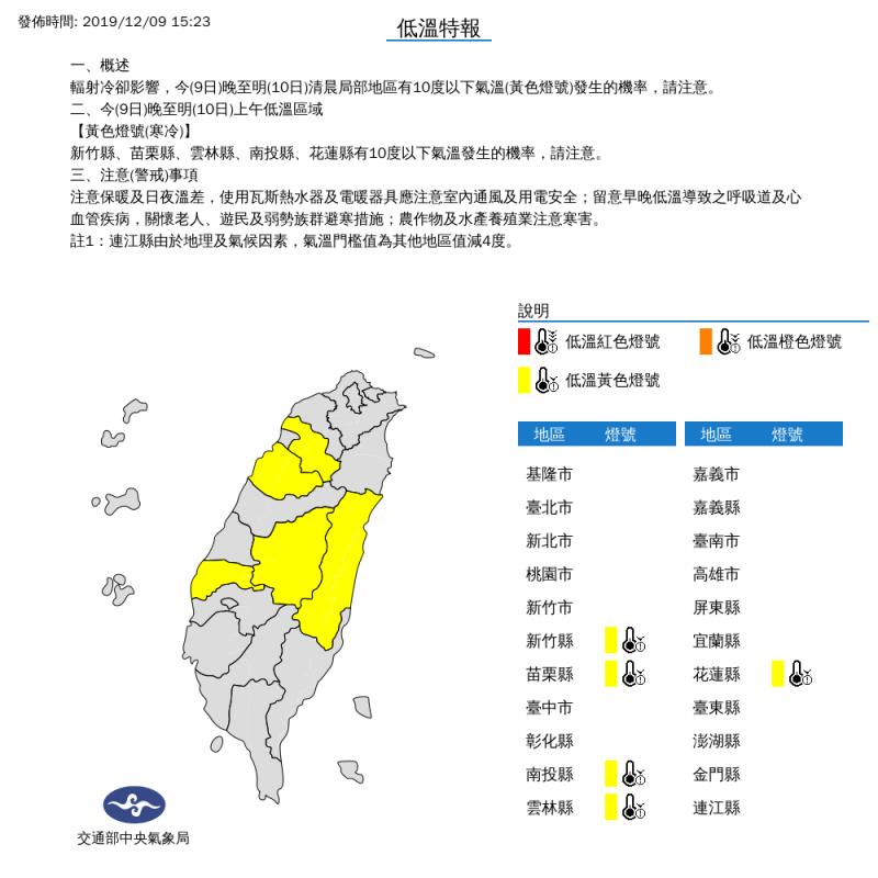 中央氣象局也在下午3點23分針對5縣市發布低溫特報,今晚至明(10日)清晨氣溫可能低於10度以下,提醒民眾注意保暖。(圖擷取自中央氣象局)