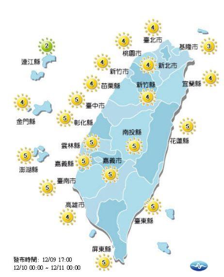 紫外線方面,明天全台各地皆為「中量級」至「輕量級」。(圖擷取自中央氣象局)