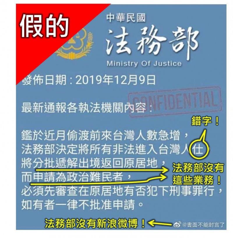香港親共社群今(9)日流傳一張假冒我國法務部名義發出的通報,內容錯誤百出、文法邏輯不通,被網友狠狠打臉。(圖取自TG)