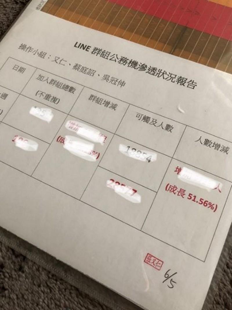 盧秀燕被爆公帑養網軍 「滲透」LINE地方群組