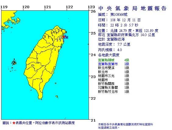 宜蘭近海今夜1小時內連續發生2地震,最大4級震度都出現在頭城。(圖取自氣象局)
