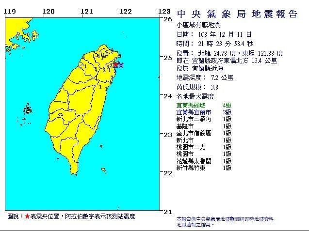 台灣今晚9點23分在宜蘭縣近海發生芮氏規模3.8地震。(圖取自中央氣象局)