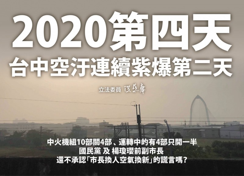 立委洪慈庸指出,2020第四天,台中空汙連續爆第二天,但中火只開了4個機組。(擷取洪慈庸臉書)