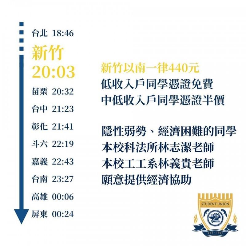 交大學生會推出的返鄉列車。(圖擷自交大學生聯合會臉書)