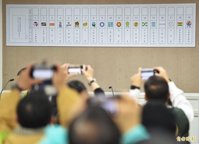 2020年政黨票共有19個政黨,得票率達5%可按比例分配立委席次。(資料照)