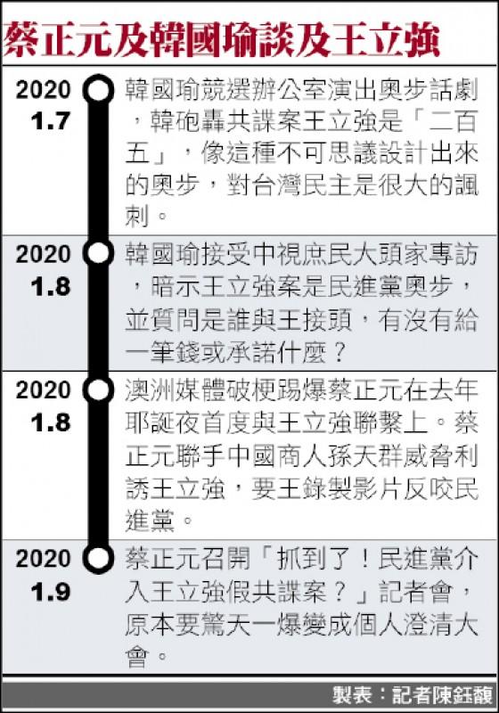 蔡正元及韓國瑜談及王立強
