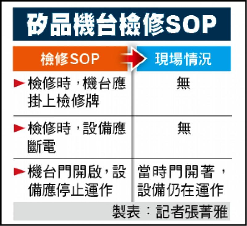 矽品機台檢修SOP