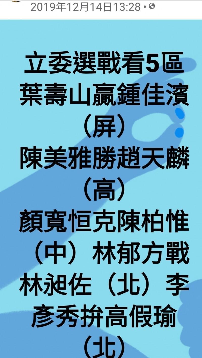 潘恆旭預測的五席區域立委全部落選。(記者侯承旭翻攝)